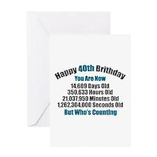 40th Birthday T-shirt Greeting Card