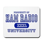 Ham Radio University Mousepad