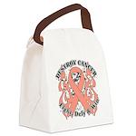 Destroy Uterine Cancer Canvas Lunch Bag