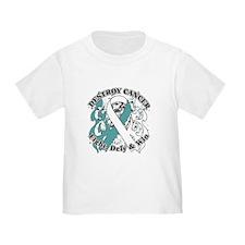 Destroy Cervical Cancer T