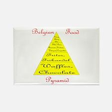 Belgian Food Pyramid Rectangle Magnet