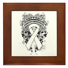 Support Retinoblastoma Cause Framed Tile