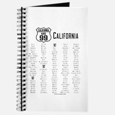 US Route 99 - California Journal with cities