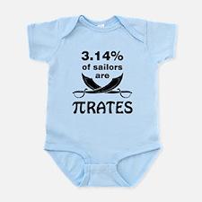 Sailors are pirates Body Suit