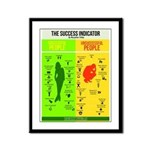 Success Indicator Framed Panel Print
