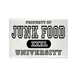 Junk Food University Rectangle Magnet