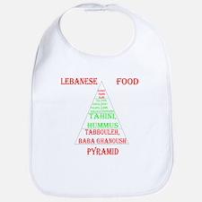 Lebanese Food Pyramid.eps Baby Bib