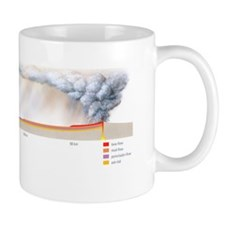 Volcanic hazard distances - Mug
