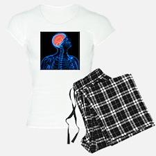 rk - Pajamas