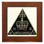 United Kingdom Intelligence Framed Tile