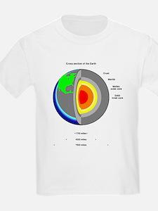 Earth's Core Ash Grey T-Shirt