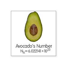 Avocados Number Sticker