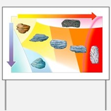 Metamorphic grades, illustration - Yard Sign
