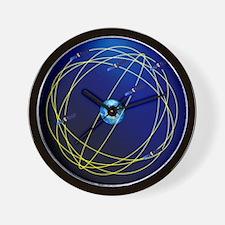 Galileo navigation satellite network - Wall Clock