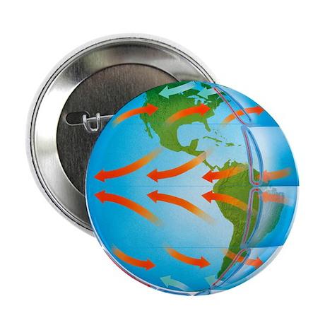 Global air circulation - 2.25