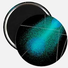 Electron and proton beams, computer model - 2.25