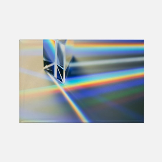 Refraction - Rectangle Magnet