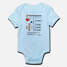 Fetal Development (black print) Body Suit