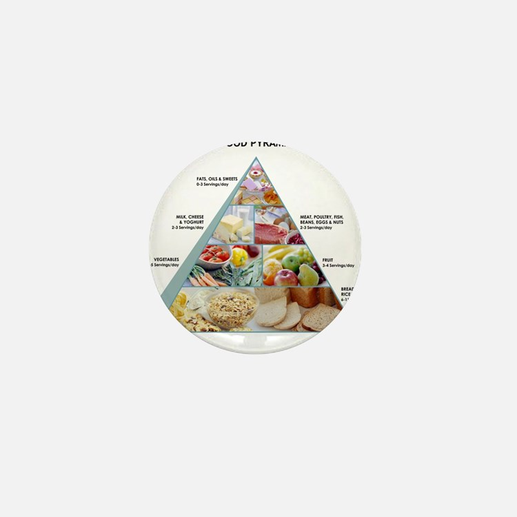 Food pyramid - Mini Button (100 pk)