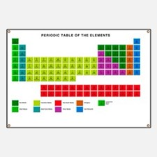 Standard periodic table, element types - Banner