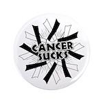 Carcinoid Cancer Sucks 3.5