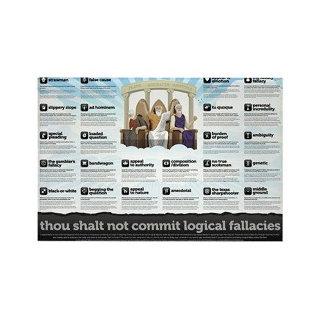 Religious Logical Fallacies Rectangle Magnet