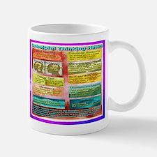 Unhelpful Thinking Habits skills Mug