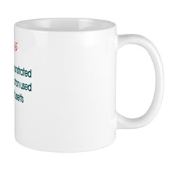 Mug: Anesthetic use was first demonstrated when de