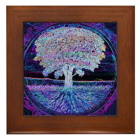 Humanity Framed Tile