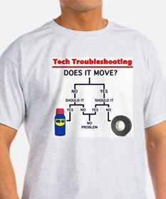 Tech Troubleshooting Flowchar T-Shirt