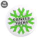 Non-Hodgkins Cancer Sucks 3.5