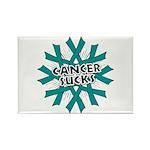Ovarian Cancer Sucks Rectangle Magnet