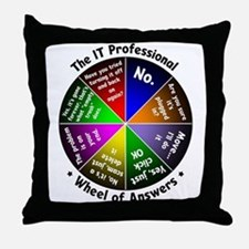 Cute Wheel of answers Throw Pillow