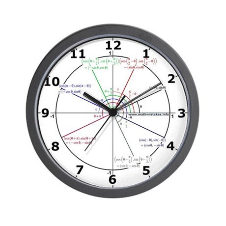 Amazing Unit Circle Wall Clock By Maththreads