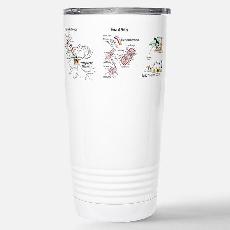 Cute Axon Travel Mug