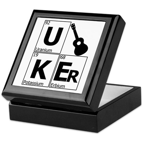 UKEr as Elements on the Periodic Table Keepsake Bo