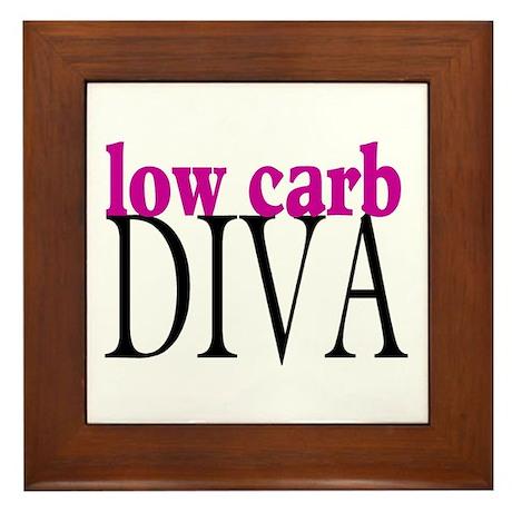 Low Carb Diva Framed Tile