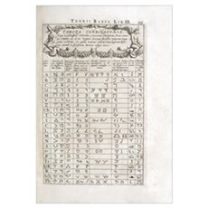 Linguistics table, 17th century Framed Print