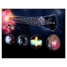 Gravitational lens Poster