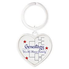 Family Tree Chart Heart Keychain
