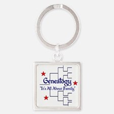 Family Tree Chart Square Keychain