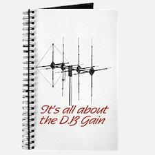 Unique Cb radio Journal