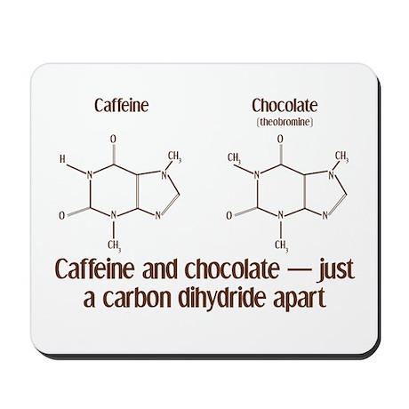 Caffeine & Chocolate Mousepad