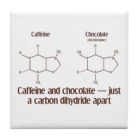 Caffeine & Chocolate Tile Coaster
