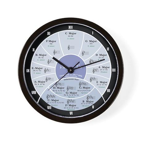 Unusual Wall Clocks For Sale