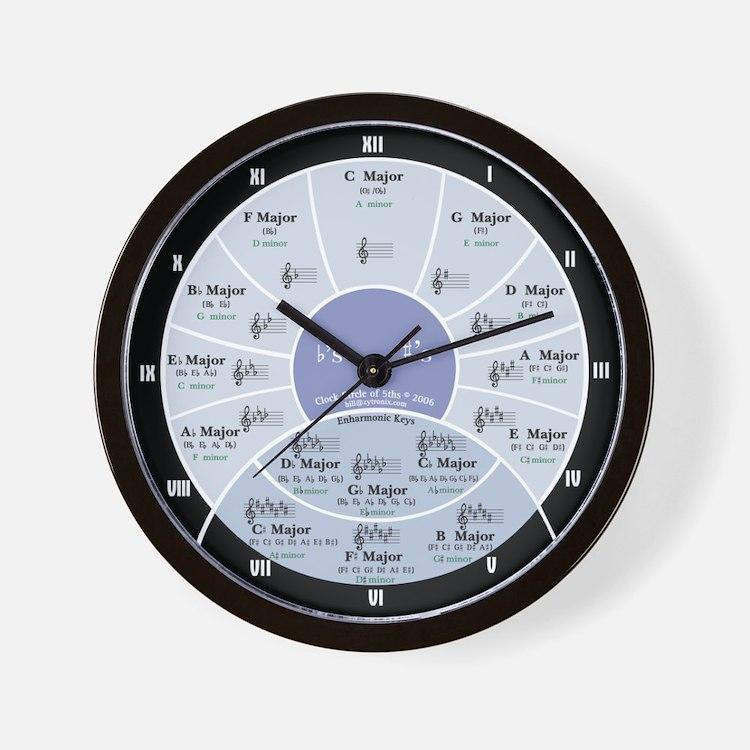 Circle Of Fifths Clocks Circle Of Fifths Wall Clocks