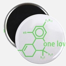 THC Magnet