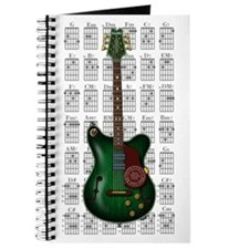 KuuMa Guitar 09 Journal