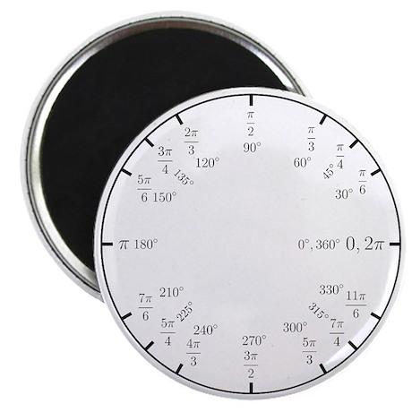 Trigonometry v2 (Rad/Deg) Magnet