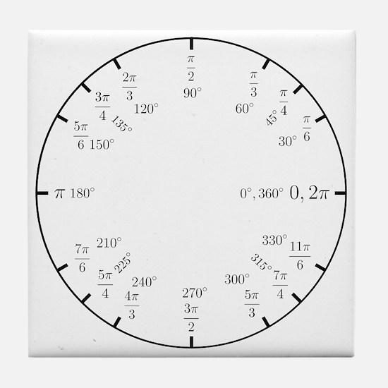 Trigonometry v2 (Rad/Deg) Tile Coaster